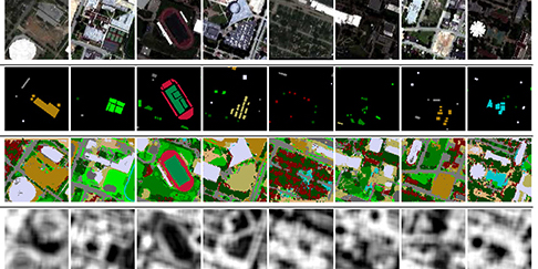 hyperspectral images