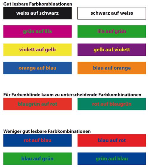 Abb. 17: Beispiele Von Farbkombinationen